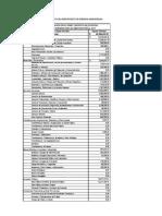 2. Proyecto Del Presupuesto de Egresos Armonizado