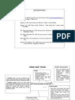 MIND MAP TEORI (persalinan spontan)1.rtf