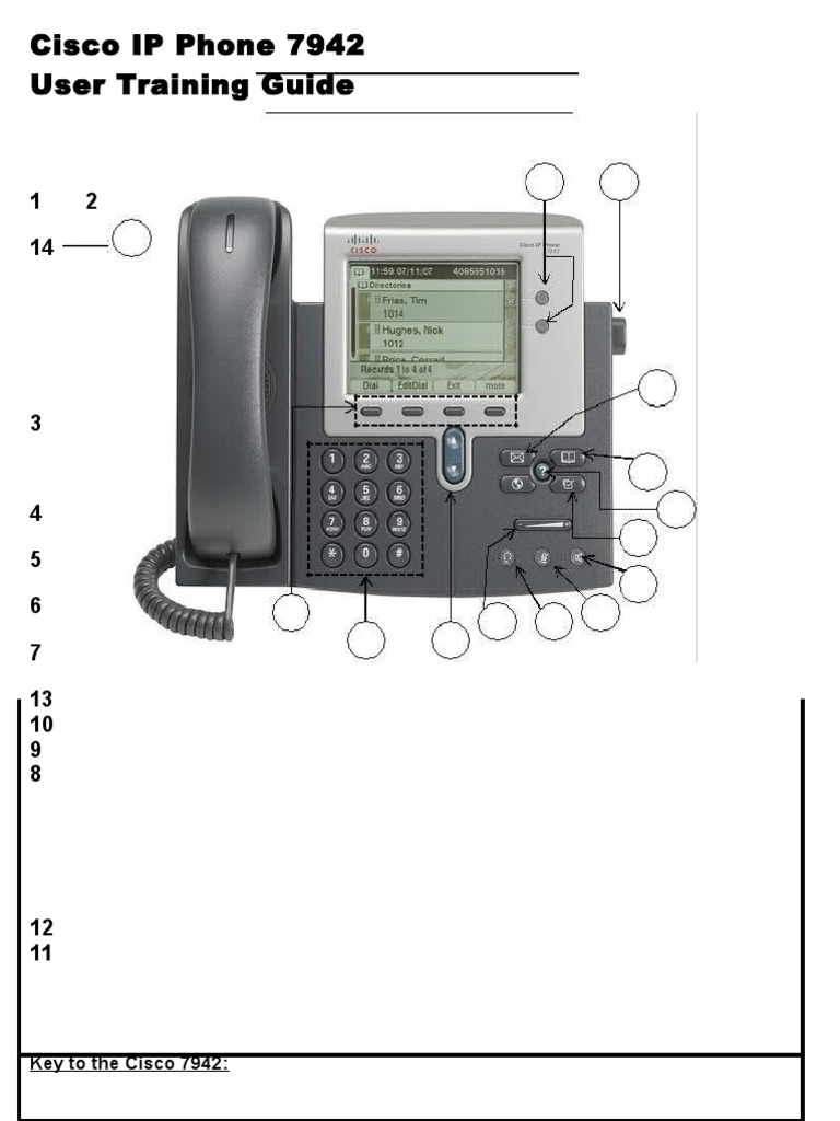 Cisco i Pphone 7942 Training Guide | Voicemail | Telephone