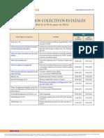 cuadros-convenios-boe-16-30-6-2015