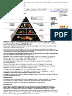 Diet Plans to Control Diabetes-Food Habits