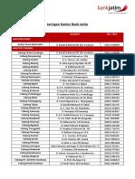 JARINGAN_KANTOR_BANK_JATIM.pdf