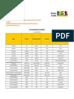 Lista Medicamentos Referência 2006 ANVISA-MS