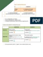 CC y CO.pdf