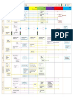 project-process-map.pdf