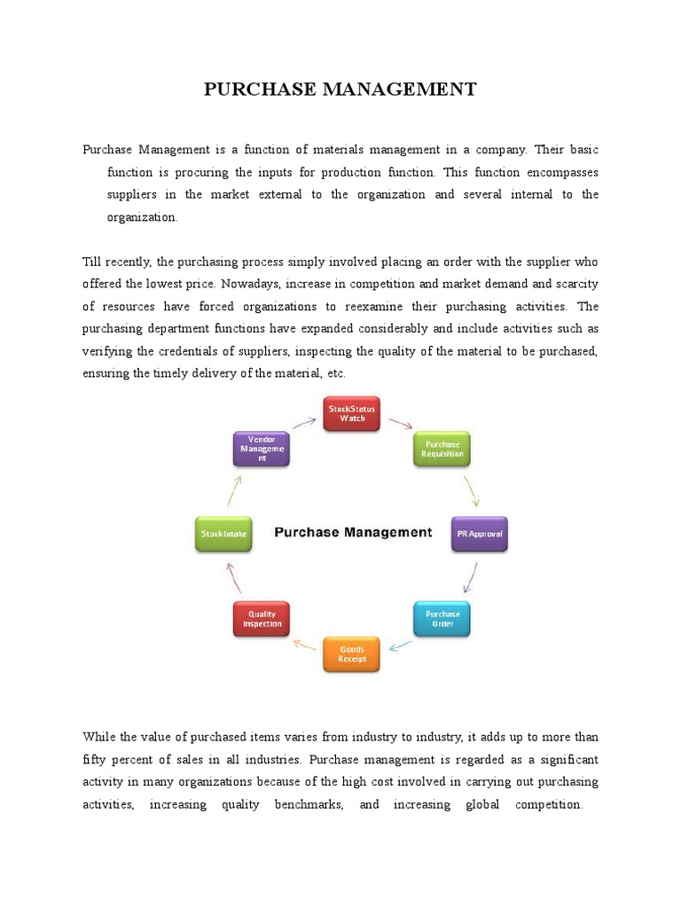 functions of procurement department in an organization