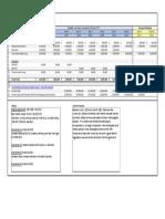 Calipari Contract Terms