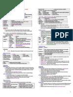 Hi-yield Notes in Anatomy