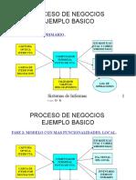 Proceso de Negocios Ejemplo Basico