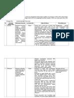 FKTL Interaksi Obat Doxycycline Angga