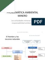 Problematica_Ambiental_Minero - Derecho Minero