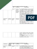 Clasificacion Con Tipo Sub Tipo y Caracteristicas