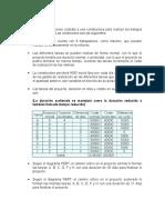 CASOS PR+üCTICOS REDES 2DO.PARCIAL