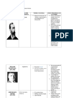 Matriz de Analisis Fase 1