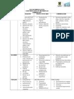 Contenidos Primaria Matematicas 1 a 5