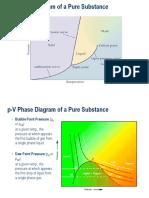 Classification & Phase Behavior