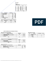 analisis SMD banyuseri