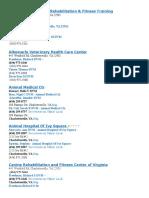 Veterinarians List Charlottesville