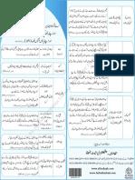 AIWF-ePamphlets-Wudu