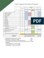 JADWAL KBM Berdasarkan Pemetaan SKK Beban Belajar Fix