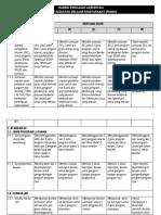 3. Rubrik Penilaian Instrumen Akreditasi Pkbm Ban-pnf 2014