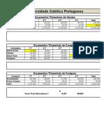 Planeamento e controlo orçamental