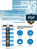 Ccd vs Cmos Multipage PDF Small
