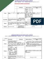 Adm-Esquema_Administrativo (Entidades Da Administração Indireta e Paraestatais).
