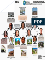 apec filipino architects