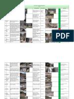 Potenciales observaciones OEFA Febrero 2017.pdf