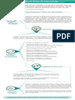 2.4 Ffa m3 u2 Pag Info Passos Escola (1)