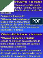 04 Valvulas Dist y Mando Carlos
