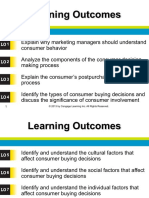 Chapt 4 Consumer Decision Making