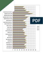9x19 Data Graph