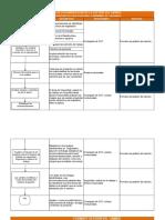 Copia de Formato Registro Gestión Del Cambio