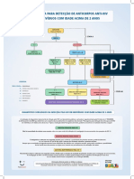 fluxograma_deteccao_anticorpos_antihiv_2anos.pdf