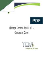 El Mapa general de ITIL - Conceptos Clave.pdf