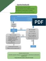 Algoritm Bradicardie.pdf