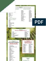 Tabela Alimentos Gracie