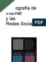 Radiografia de Internet y Las Redes Sociales