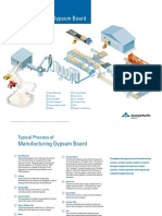 GPGypsum_ManufacturingProcess
