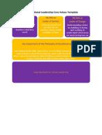 uni edlead core values template for portfolio