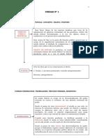 yyyyy  Publico Provincial y Municipal Siglo 21 Resumen de Toda La Materia
