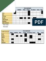 Consonants - Table