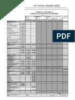 Clinical Pathways Perhati-kl Vol.1 Rev