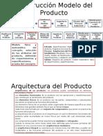construccin_del_producto.pptx
