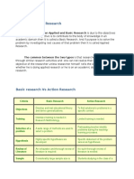 Applied vs Basic Research