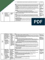 forwardplanningict