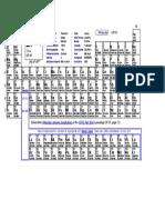 Tabla Periódica Dinámica - Property - Series - Wikipedia