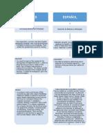 05 Ingles.pdf